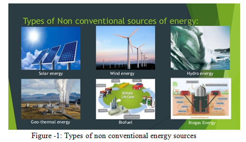 Non Conventional Energy Sources In Indian S Perspective
